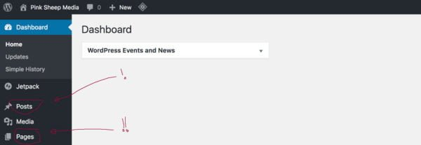 Pages and posts are two kinds of content in the WordPress dashboard.
