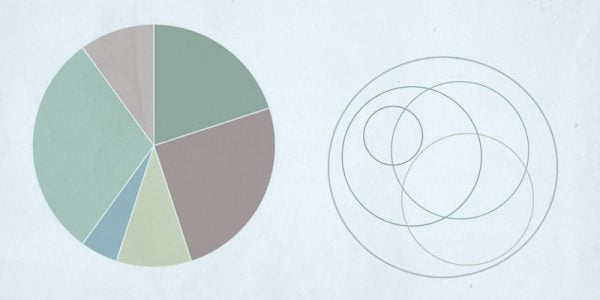 Piechart and Venn diagrams on paper are a nice visual representation of the difference between categories and tags